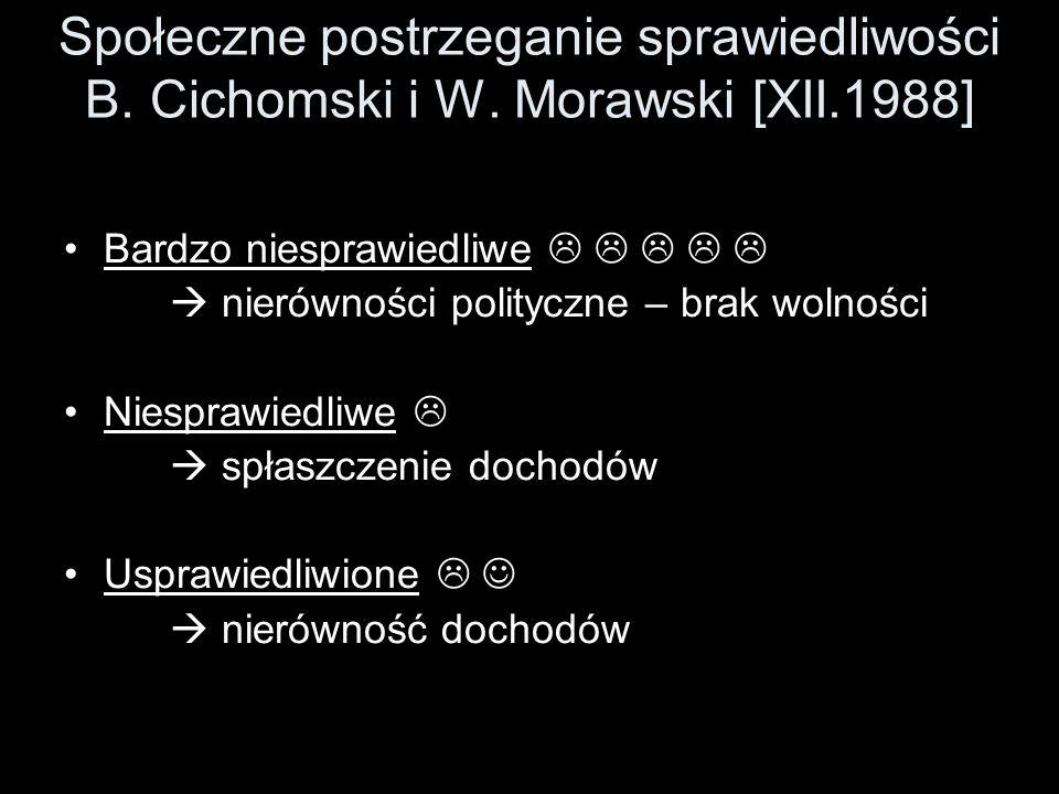 Społeczne postrzeganie sprawiedliwości B. Cichomski i W. Morawski [XII